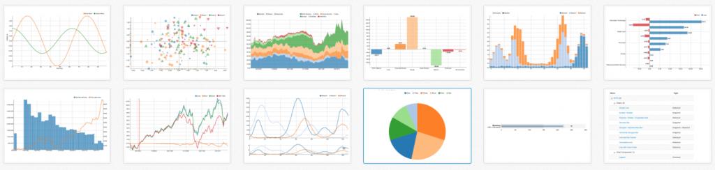 NVD3 Charts