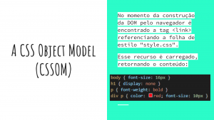 CSS Object Model