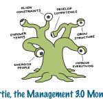 Martie - Management 3.0