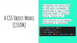 CSS Object Model